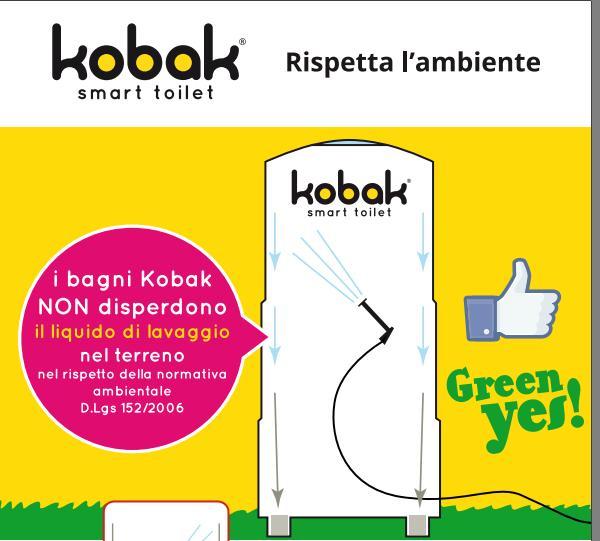 Kobak3